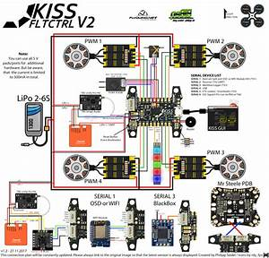 Kiss Fc V1 Wiring Diagram Nano Crossfire