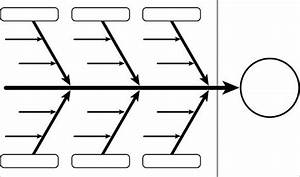 28 Blank Fishbone Diagram Template