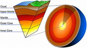 Seismic Factors  Zones In India And Its Importance In