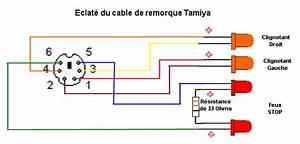 Cablage Attache Remorque : cablage pour remorque voiture dk service ~ Medecine-chirurgie-esthetiques.com Avis de Voitures