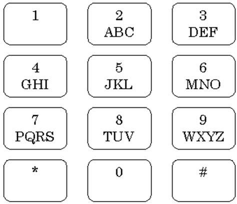 phone number to letters letter combinations of a phone number algorithmstuff