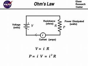 State Ohm U0026 39 S Law Draw Circuit Diagram And Graph For Ohm U0026 39 S