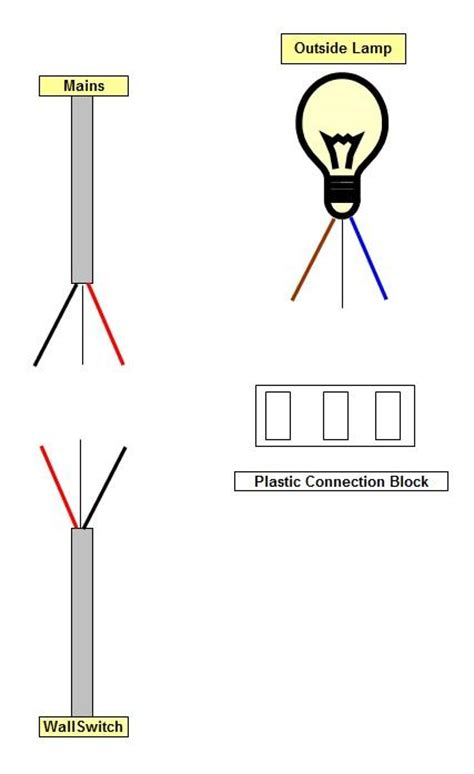 Wiring Outside Lamp Mains Cable Switch