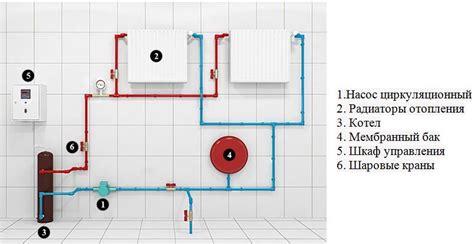 Индукционный котел ВИН отопления котлы индукционные SAV котел вихревой индукционный отопительный вин