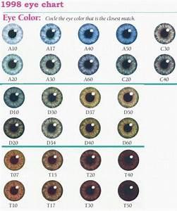 Shades Of Green Eyes Chart Vashiane Natural Eye Color Chart Posting For Reference