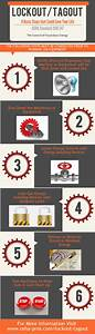 Infographic  Six Steps For Lockout  Tagout