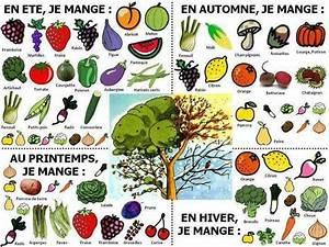 Calendrier Fruits Et Légumes De Saison : calendrier de saison ~ Nature-et-papiers.com Idées de Décoration