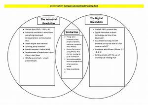 Venn Diagram  Compare And Contrast Planning Tool