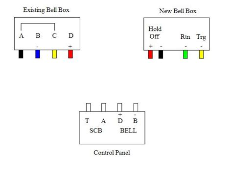 alarm bell box wiring diynot forums
