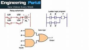 Best 25  Ladder Logic Ideas On Pinterest