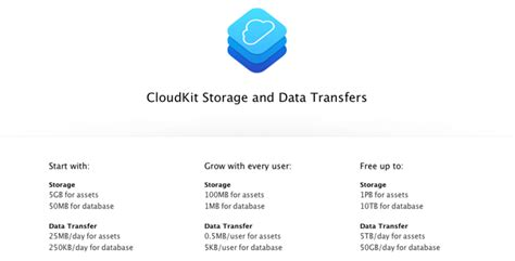 apples  icloud storage plans cheap  consumers