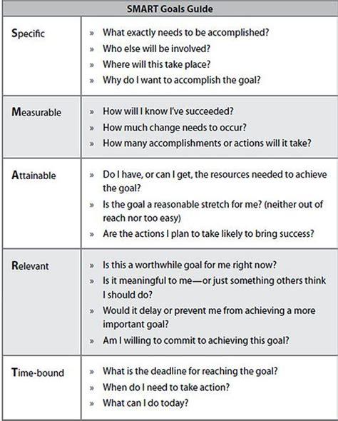 smart goals template goals template   plan goals