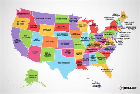 the things about every us state