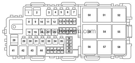 2012 Ford Flex Fuse Box by 2010 Ford Fusion Fuse Panel Wiring Diagram And Schematic