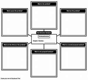 Text Structure Graphic Organizers For Informational Text