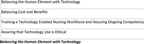nursing leadership challenges  integrating