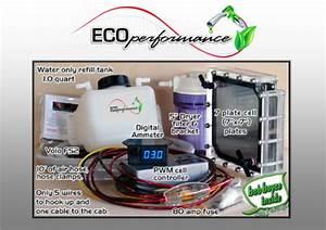 Kit Hho Voiture : voiture kit hydrogene infos et ressources ~ Nature-et-papiers.com Idées de Décoration