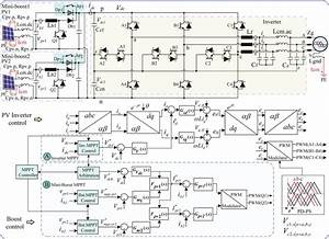 Power Conversion Stage And Control Block Diagram With Mini