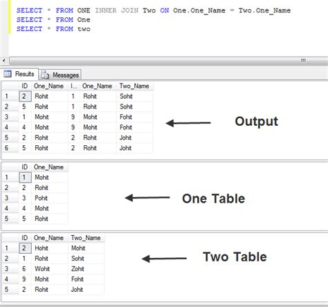 sql join 2 tables sql order by in inner join stack overflow