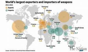 Pakistan 10th largest arms importer in world