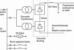 Single Line Diagram Of A Typical Monopolar Hvdc Converter