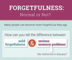 Do Memory Problems Always Mean Alzheimer's Disease ...