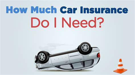 How Much Car Insurance Do I Need? Youtube