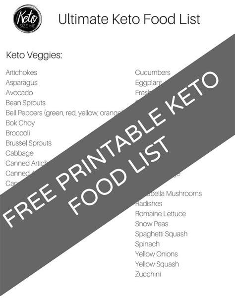keto food list printable keto grocery list keto food
