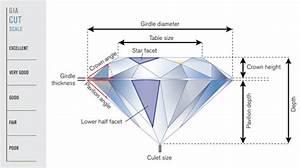 Round Cut Diamonds In