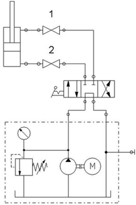 hydraulic troubleshooting test