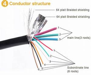 Vga Cable Color Code Diagram