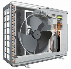 Luft Wärme Pumpe : split w rmepumpe mit technischen und wirtschaftlichen vorteilen ~ Buech-reservation.com Haus und Dekorationen