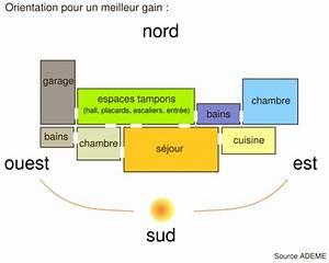 Exposition Soleil Maison : les principes de base d une conception bioclimatique ~ Premium-room.com Idées de Décoration