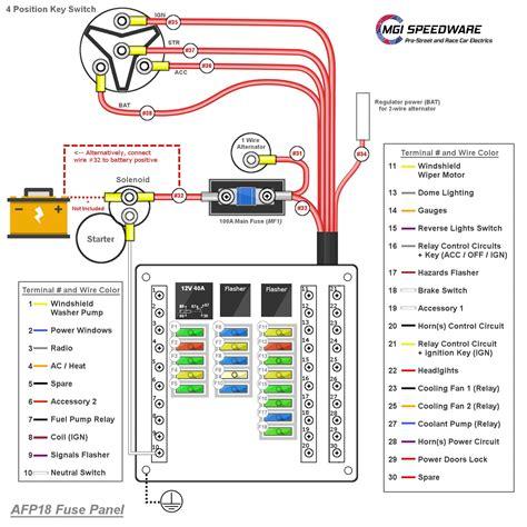 universal car replacement fuse box with fuses mgi speedware