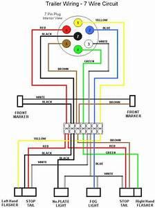 7 Pin Semi Truck Wiring Diagram    Wiring Diagram