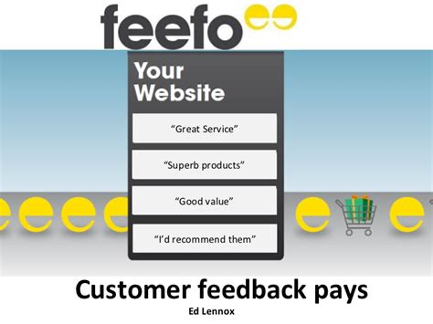 Feefo Website Reviews & Customer Feedback