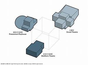 101 Best Oma Diagrams Images On Pinterest