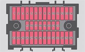 Skoda Yeti  2013  - Fuse Box Diagram