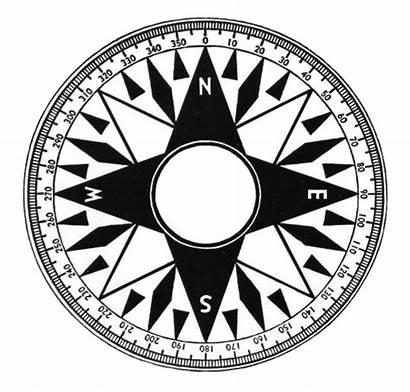 Compass Orientation Html5 Web Mobiforge Gis Tool