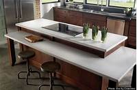 kitchen counter materials Five Green Kitchen Countertops | HuffPost