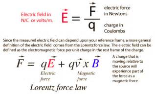 Force and Electric Field Equation
