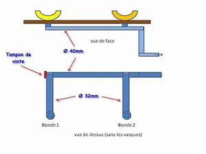 Kit Salle De Bain : evacuation double vasque ~ Dailycaller-alerts.com Idées de Décoration