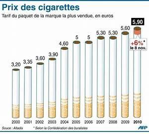 Prix D Une Cartouche De Cigarette : tabac l 39 assembl e maintient la limite des achats l 39 tranger et s 39 oppose une hausse des prix ~ Maxctalentgroup.com Avis de Voitures