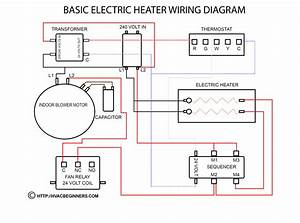 Wiring Diagram For Thermostat To Furnace Sample Wiring Diagram