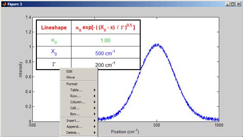 Tables In Matlab With Uitable » Matlab Community