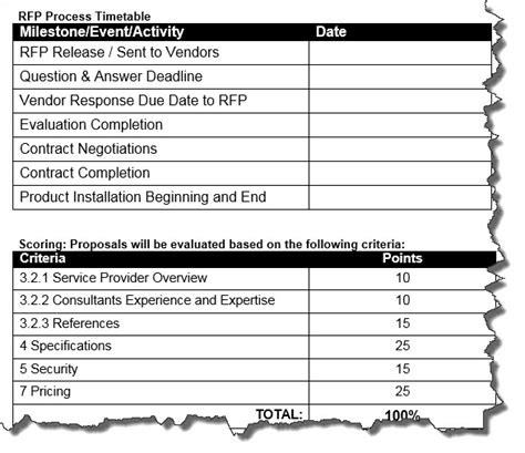 learning management system lms rfp template