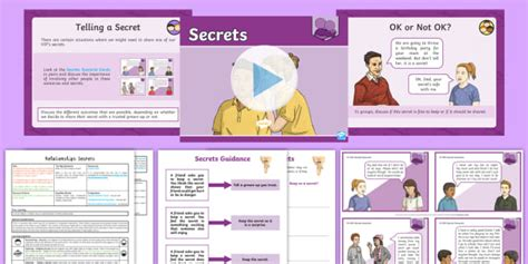* New * Pshe And Citizenship  Y6 Vips  Lesson 5 Secrets Lesson Pack