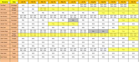 excel resource planner template 28 images excel