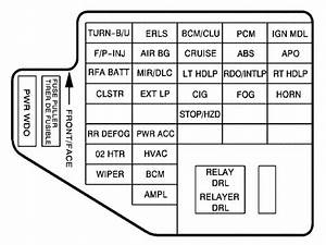 For A 2002 Pontiac Sunfire Fuse Box Diagram