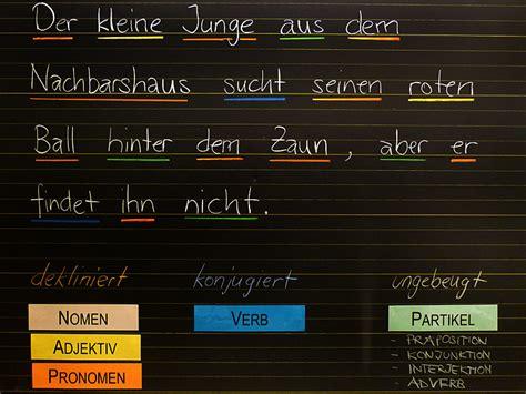 deutsch tafelbilder wortarten grammatik  uebungen